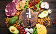 Keto Diet - Apakah Diet Ketogenic